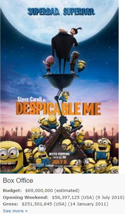 18 despiicable me